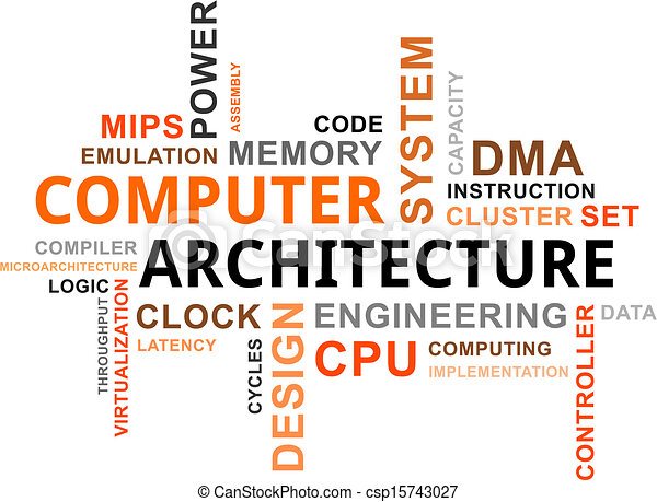 Vector Illustration Of Word Cloud Computer Architecture