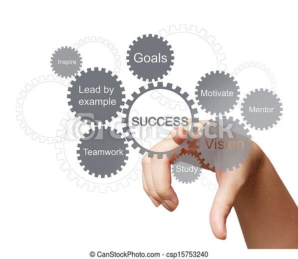 hand draws business success chart concept  - csp15753240