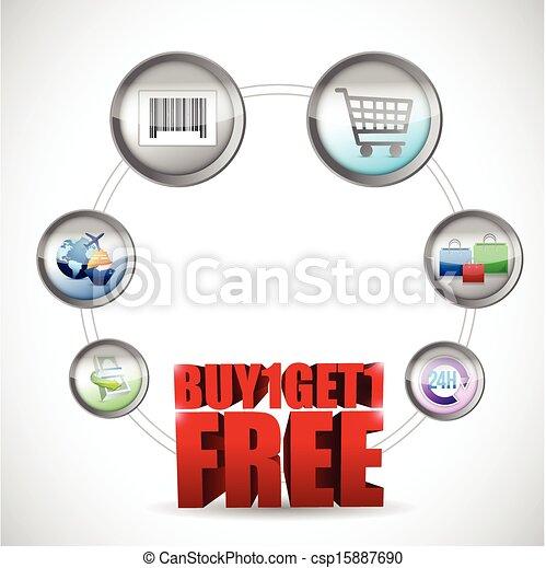 Resultado de imagen para ecommerce imagenes libre