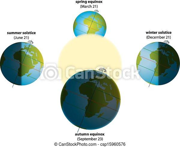 Solstice and Equinox - csp15960576