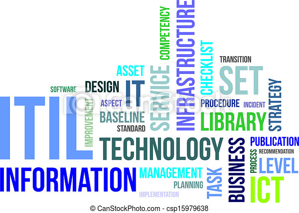 Information Technology Infrastructure Library Clip Art