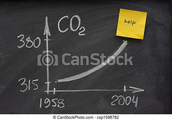 growing concentration of carbon dioxide - csp1598782