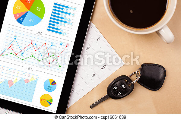 Tablet pc shows charts on screen with a cup of coffee on a desk - csp16061839