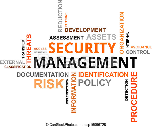 word cloud - security management - csp16096728