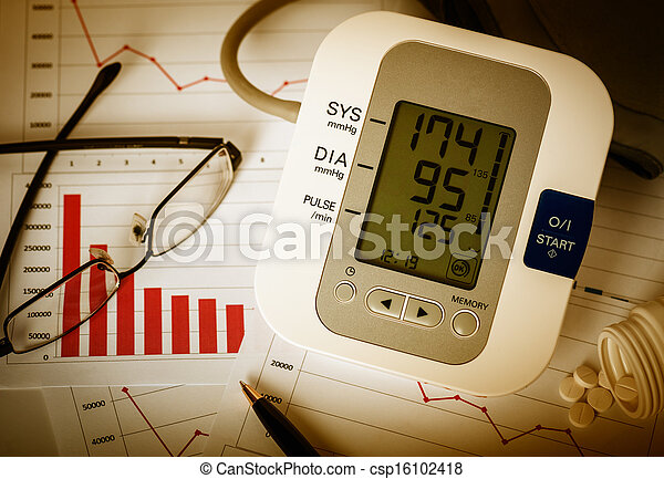 Decline charts and high blood pressure. - csp16102418