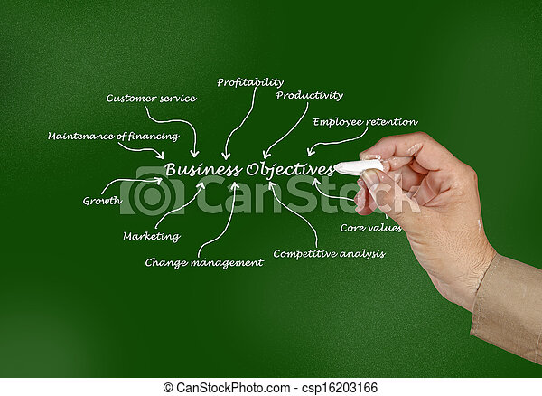 Business objective - csp16203166
