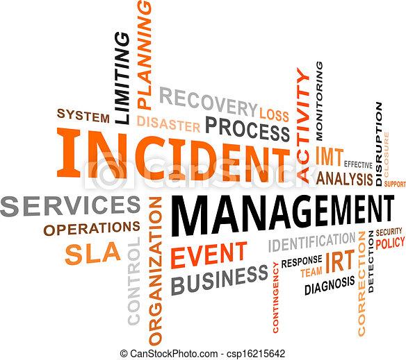 Image Result For Insurance Managementa