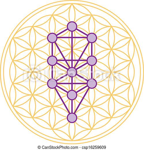 Multiple Flower Drawings Tree of Life Fits in Flower of