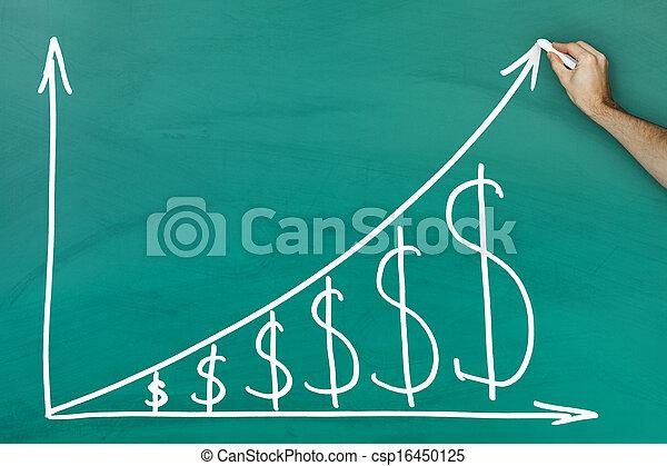 Dollar growth chart - csp16450125