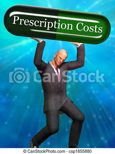Prescription Costs - csp1655880