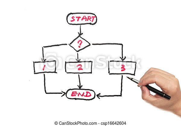 Flow chart diagram - csp16642604