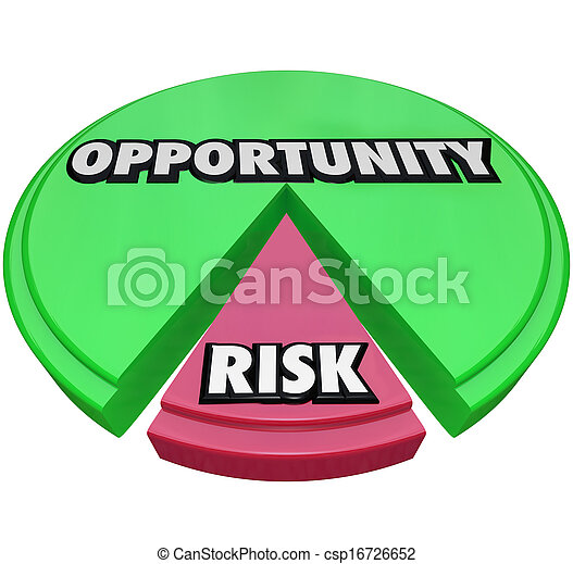 Opportunity Vs Risk Pie Chart Managing Danger - csp16726652