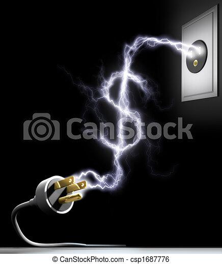 Price Energy - csp1687776