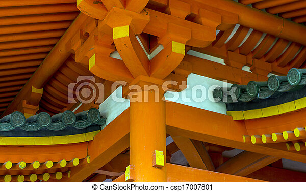 Decorative roof structures of traditional Japanese shinto architecture