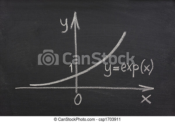 exponential growth curve on blackboard - csp1703911