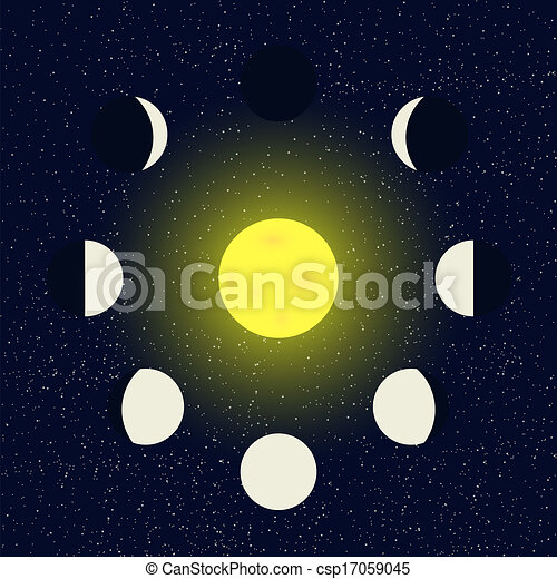 EPS Vector of Moon Phases - Vector file of waxing and waning of ...