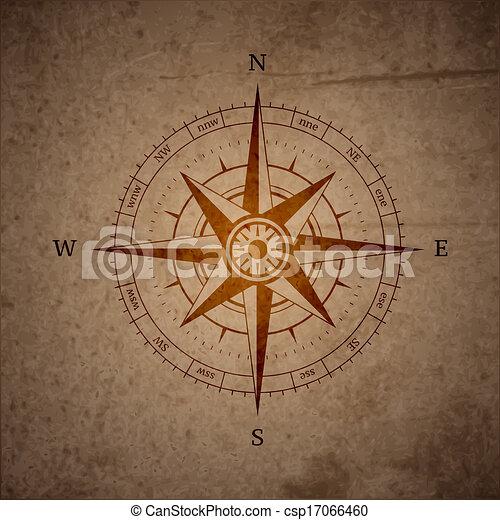 Retro navigation compass - csp17066460