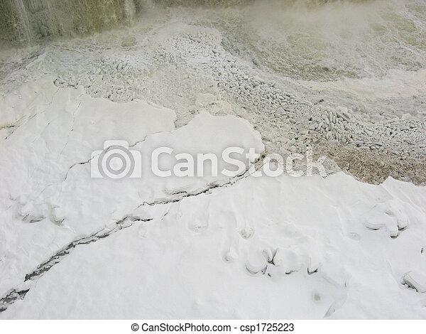 Ice breakup at base of waterfalls - csp1725223