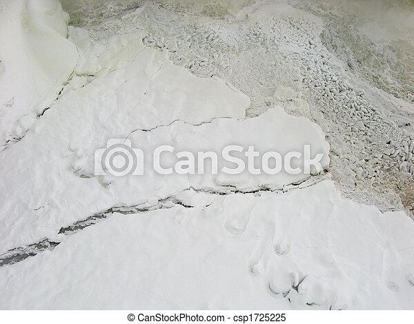 Ice breakup at base of waterfalls - csp1725225
