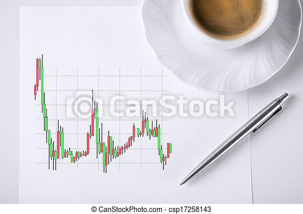 Forexpros. graficos cafe