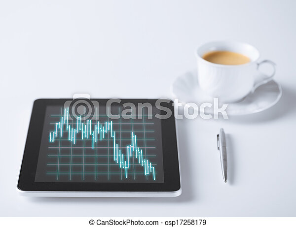 Forex tablet pc