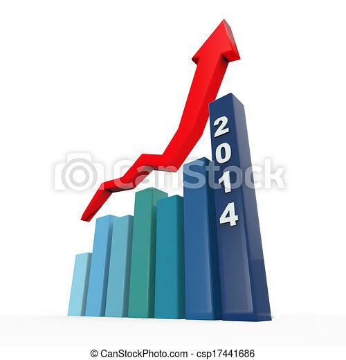 2014 Growth Charts - csp17441686