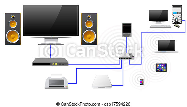 Home network with the server data store. - csp17594226