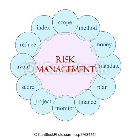 risk management falls essay