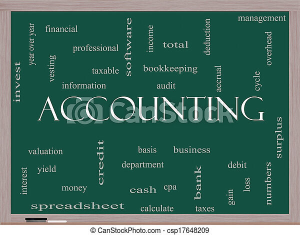 Accounting Word Cloud Concept on a Blackboard - csp17648209