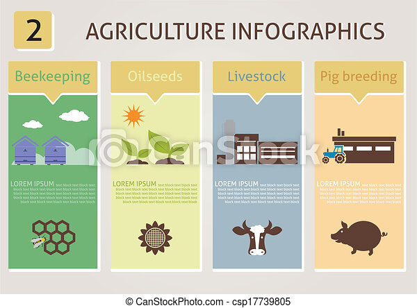 Agriculture infographics - csp17739805