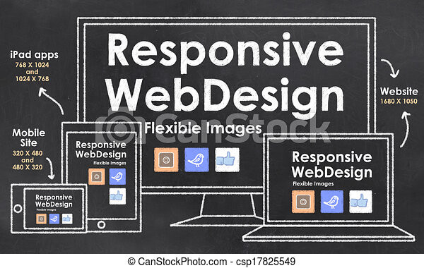 Scalable with Responsive Web Design - csp17825549