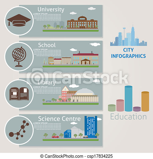 City. Education - csp17834225