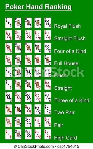 Holdem poker elleri resimli