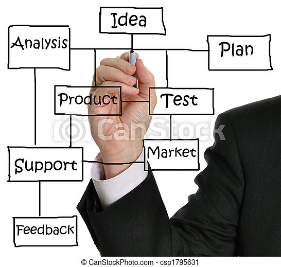 Business Plan - csp1795631