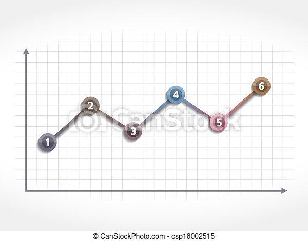 Line Chart - csp18002515