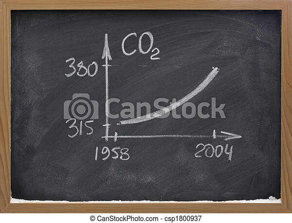 growing concentration of carbon dioxide ob blackboard - csp1800937