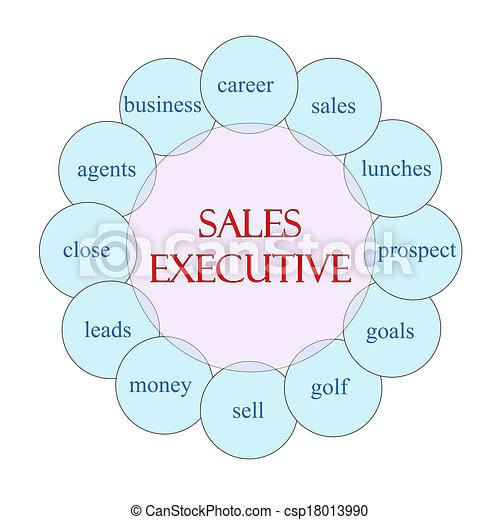 stock illustration of sales executive circular word concept    sales executive circular word concept   csp