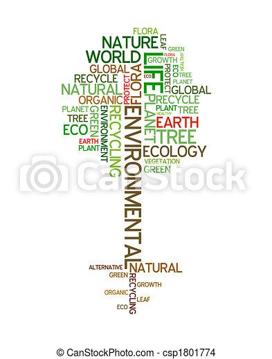 Ecology - environmental poster - csp1801774