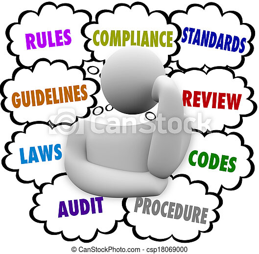 Compliance Thinker Confused by Rules Regulations Guidelines - csp18069000