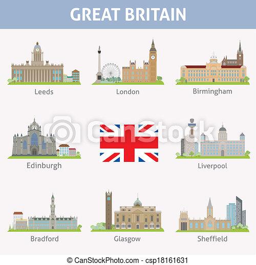 Liste Villes Royaume Uni