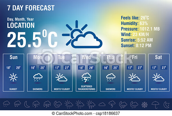 Weather Forecast Drawings Vector Weather Forecast