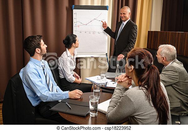 Business man at team meeting point flip-chart - csp18223952