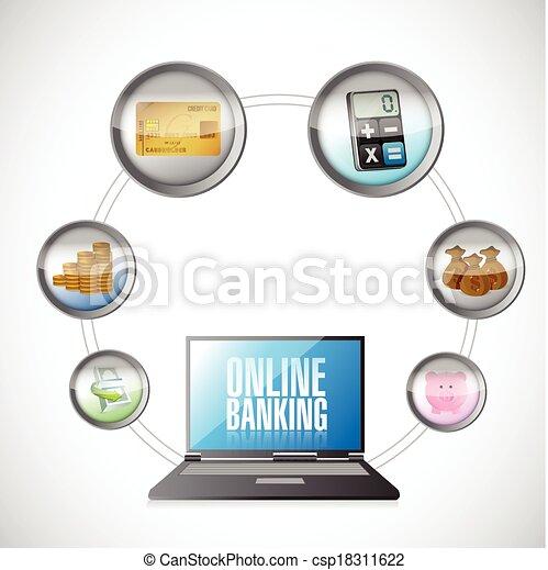 online banking concept illustration design - csp18311622
