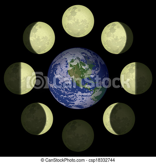 Moon phases and planet Earth - csp18332744