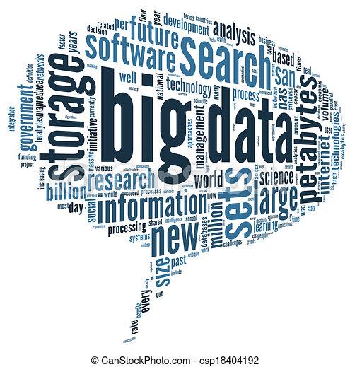 Big data concept in word cloud - csp18404192
