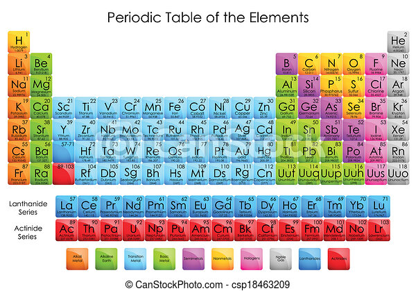vector clipart of periodic table of elements vector periodic table clip art letters periodic table clipart free