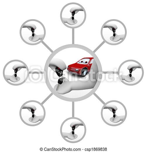 Handing Car Key - Ownership Chain - csp1869838