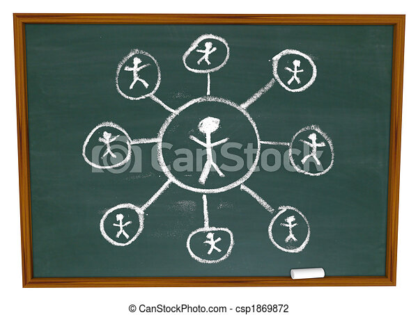 Social Network - Connections Drawn on Chalkboard - csp1869872