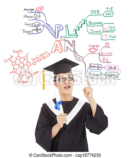 Stock photos of graduate thinking out his future plan by for Future planner online