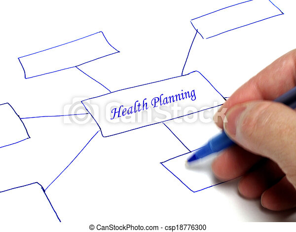 Health Planning Thought Chart - csp18776300